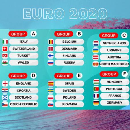 BXH Euro 2020 mùa giải 2021