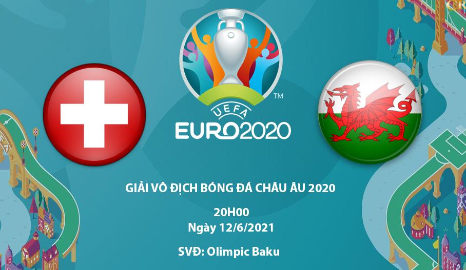 Nhận định Euro: Kết quả trận đấu Xứ Wales và Thụy Sĩ