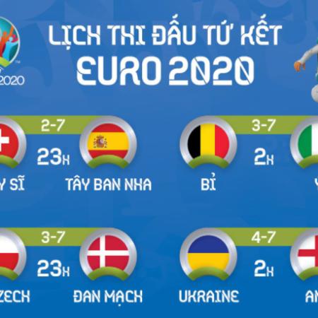 Lịch thi đấu tứ kết của Euro 2020
