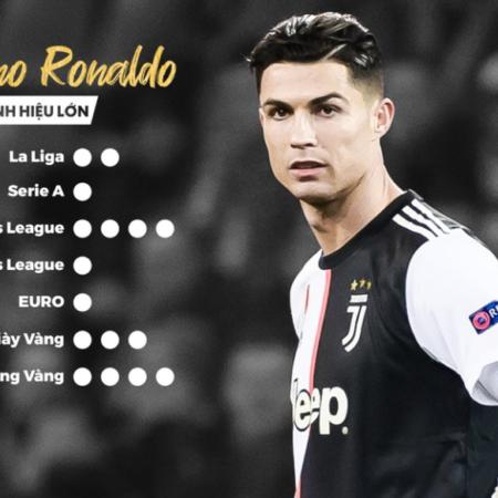 """Cristiano Ronaldo """"không dễ quản lý"""""""