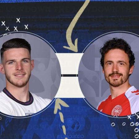 Bán kết Euro 2020: Đội hình thi đấu của tuyển Đan Mạch vs Anh