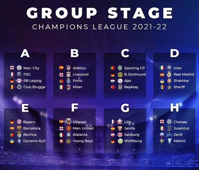 Nhận định về bảng B, cúp C1 mùa giải 2021/2022
